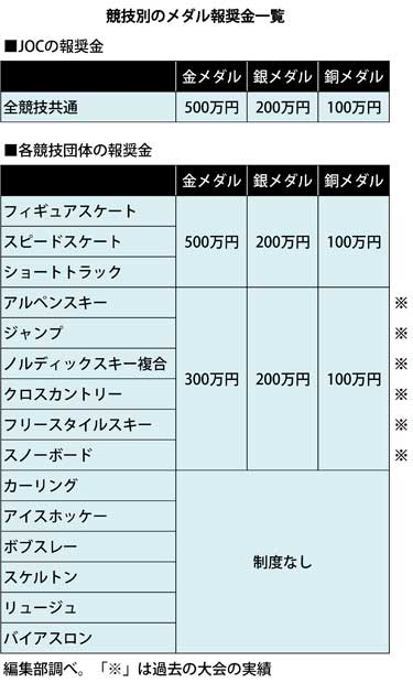 2018020800010_2